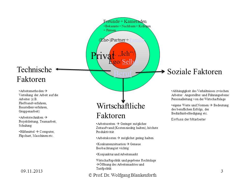 © Prof. Dr. Wolfgang Blankenforth