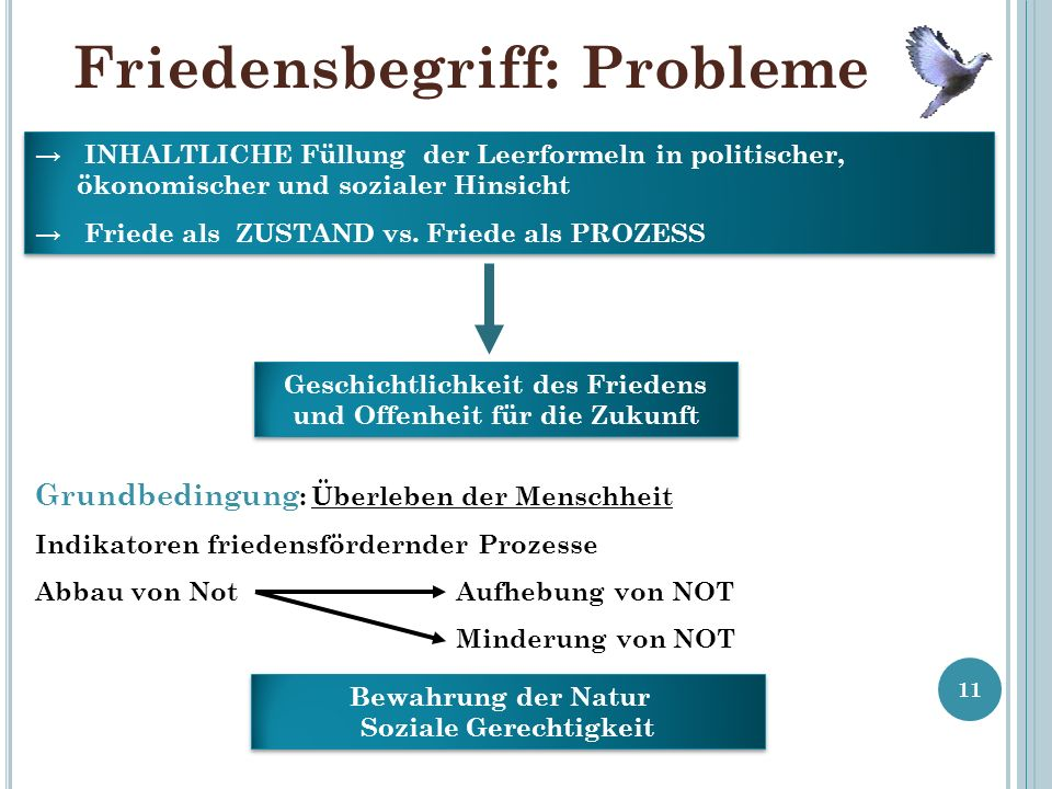 Friedensbegriff: Probleme