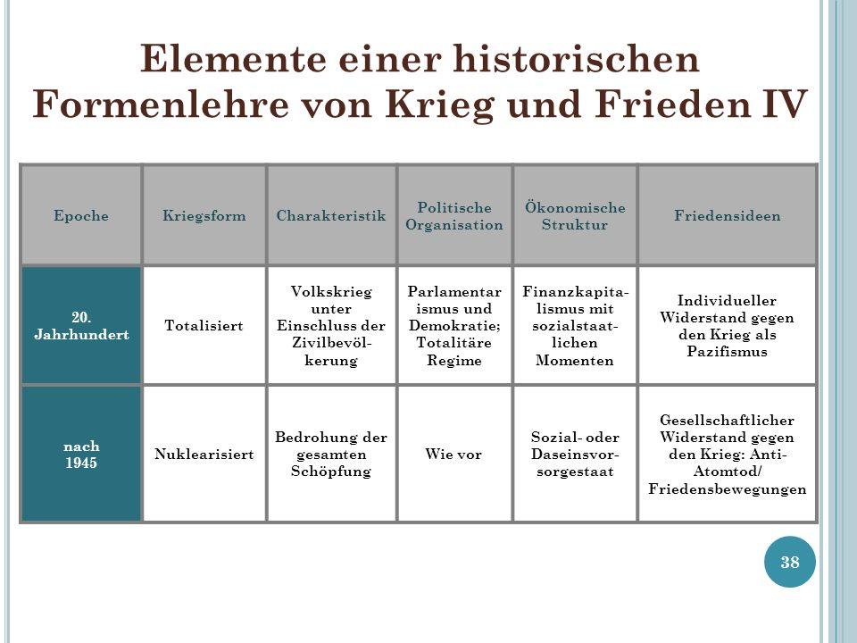 Elemente einer historischen Formenlehre von Krieg und Frieden IV