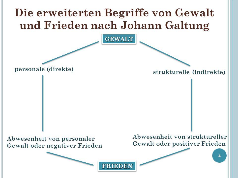 Die erweiterten Begriffe von Gewalt und Frieden nach Johann Galtung