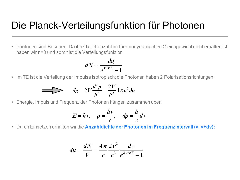 Die Planck-Verteilungsfunktion für Photonen