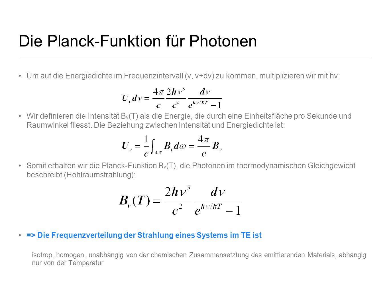 Die Planck-Funktion für Photonen