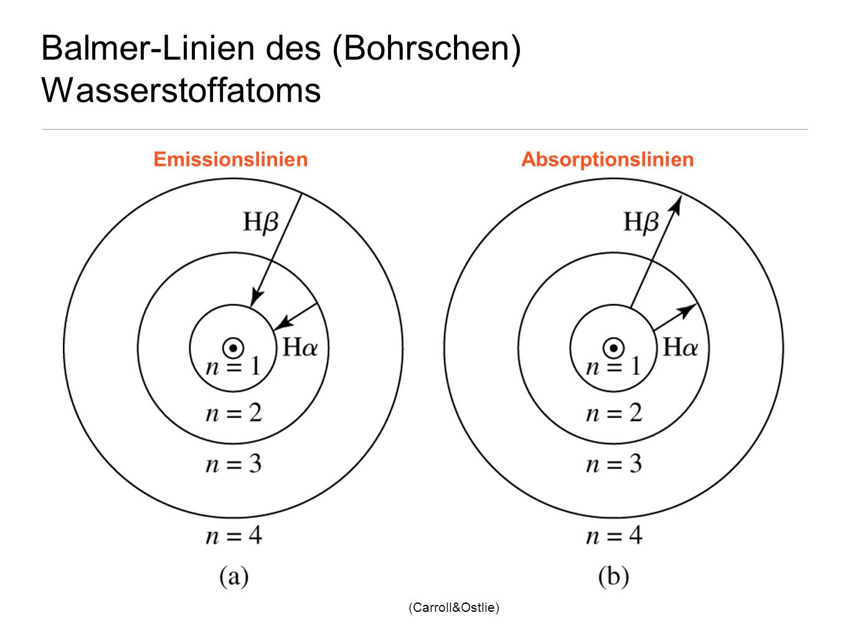 Balmer-Linien des (Bohrschen) Wasserstoffatoms