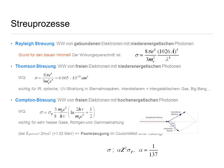Streuprozesse Rayleigh Streuung: WW von gebundenen Elektronen mit niederenergetischen Photonen.