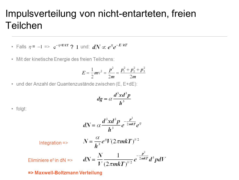 Impulsverteilung von nicht-entarteten, freien Teilchen