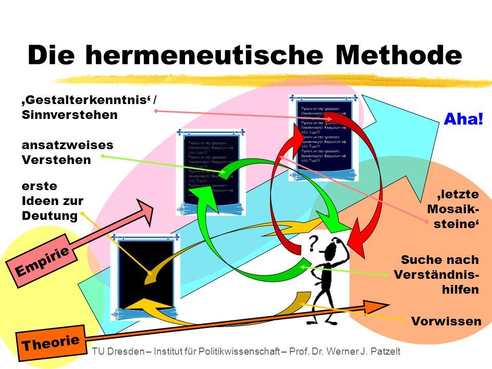 Die hermeneutische Methode