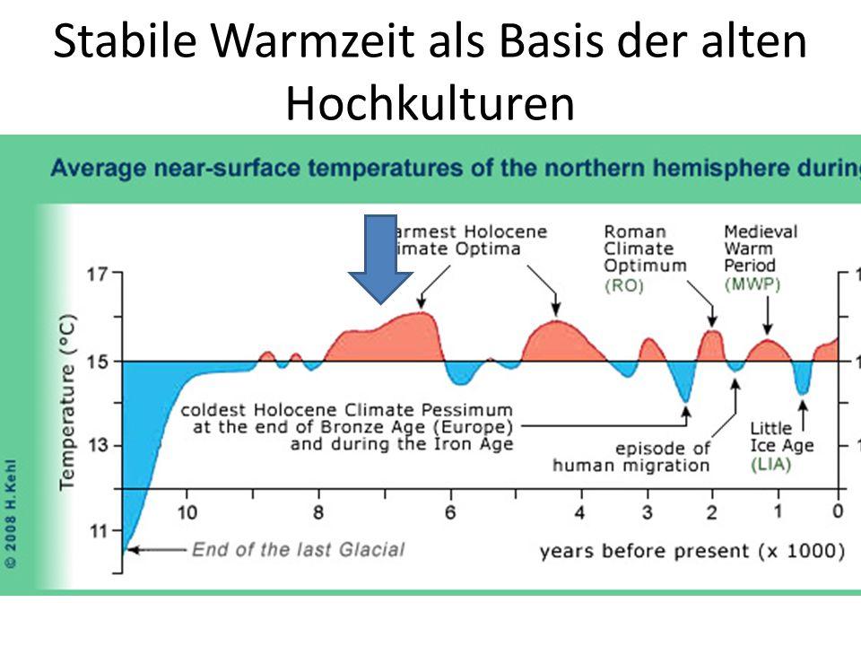 Stabile Warmzeit als Basis der alten Hochkulturen