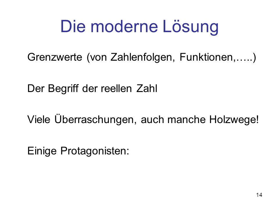 Die moderne Lösung Grenzwerte (von Zahlenfolgen, Funktionen,…..)