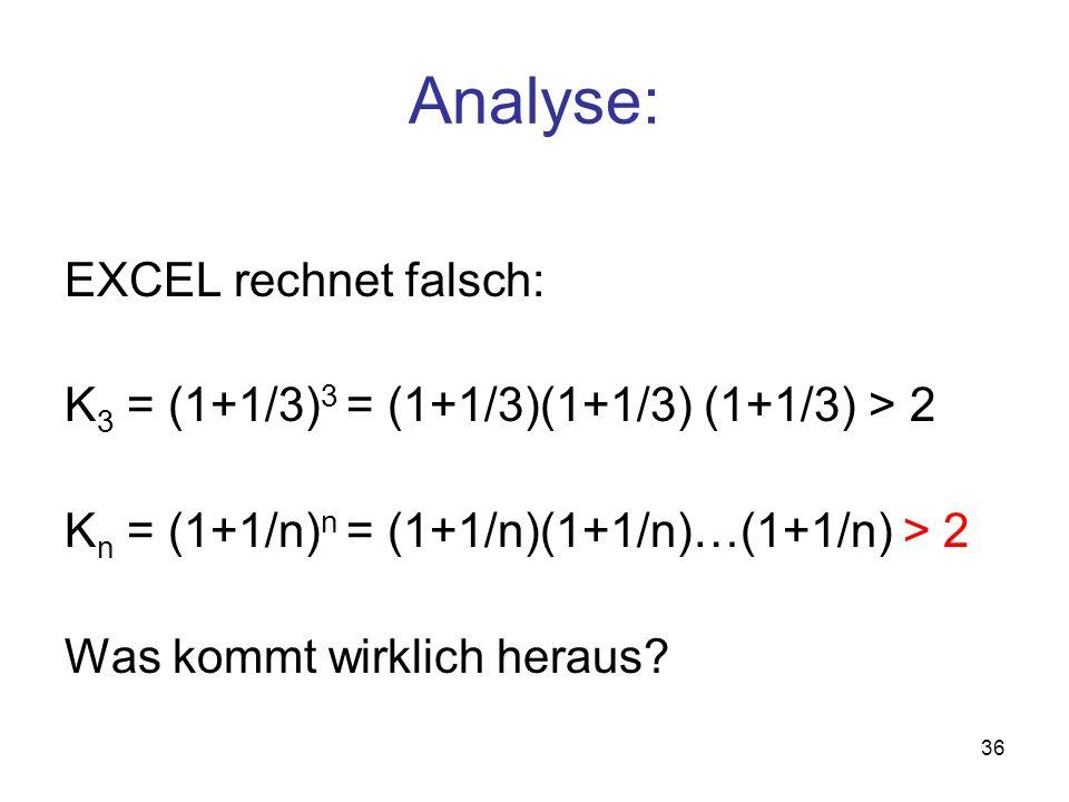 Analyse: EXCEL rechnet falsch: