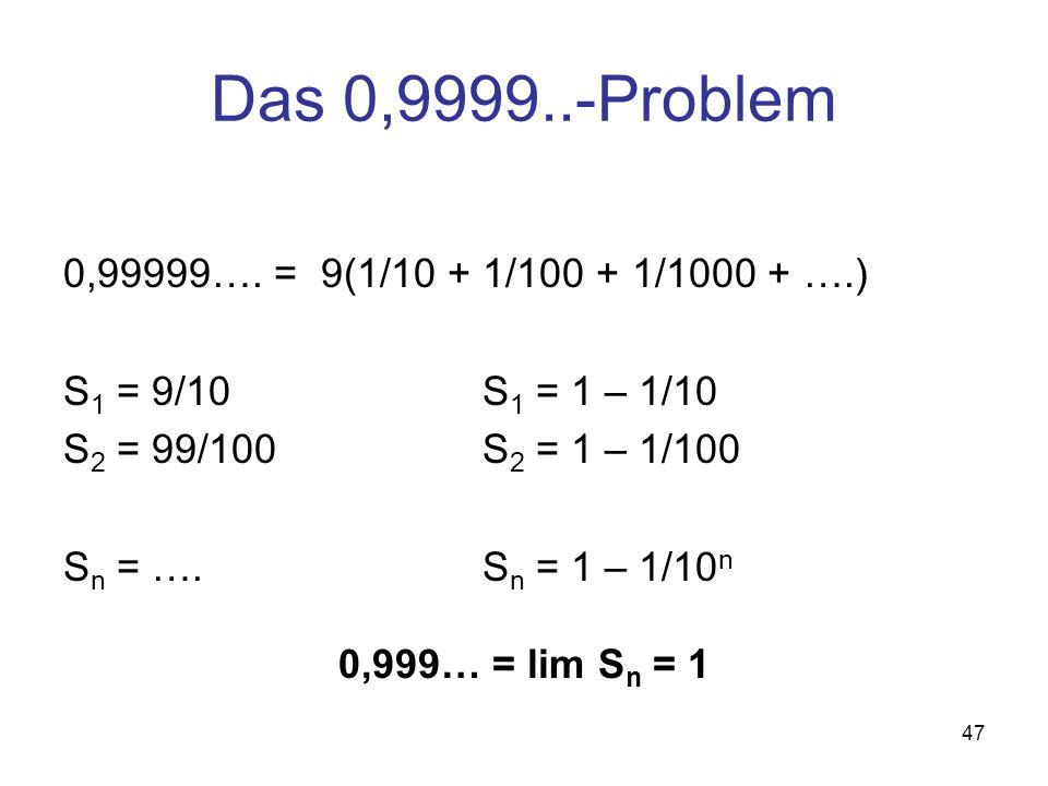 Das 0,9999..-Problem 0,99999…. = 9(1/10 + 1/100 + 1/1000 + ….)