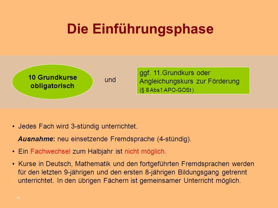 Die Einführungsphase 10 Grundkurse ggf. 11.Grundkurs oder