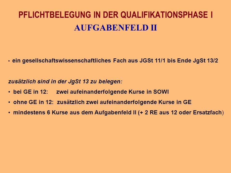 PFLICHTBELEGUNG IN DER QUALIFIKATIONSPHASE I AUFGABENFELD II