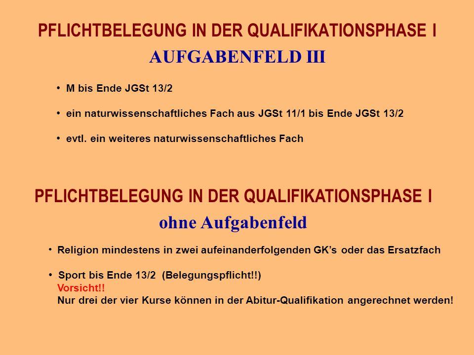 PFLICHTBELEGUNG IN DER QUALIFIKATIONSPHASE I AUFGABENFELD III