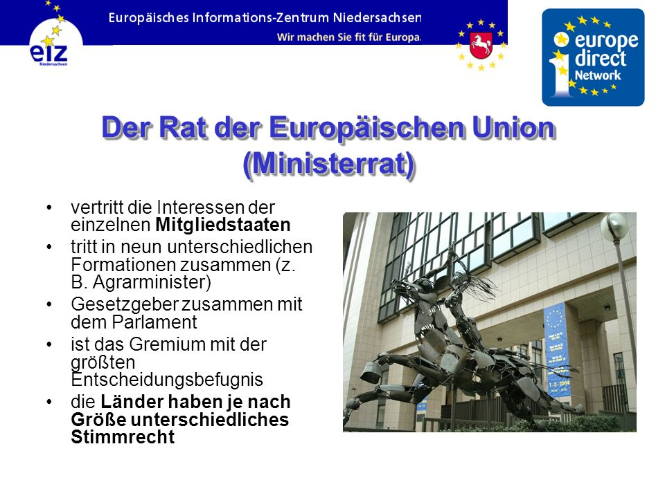Der Rat der Europäischen Union (Ministerrat)