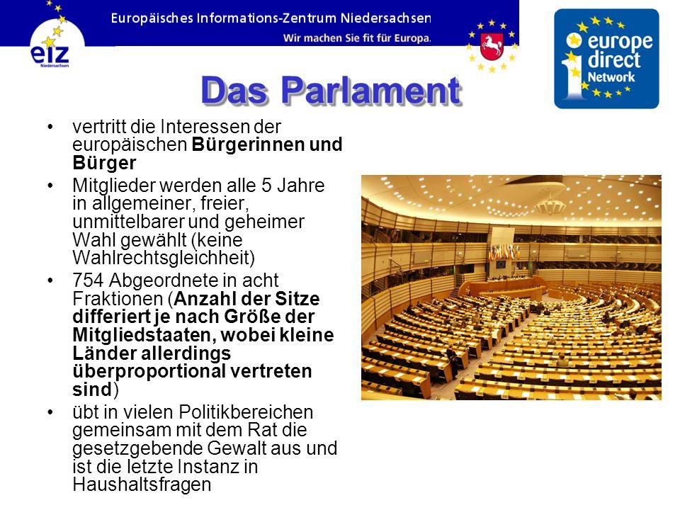 Das Parlament vertritt die Interessen der europäischen Bürgerinnen und Bürger.