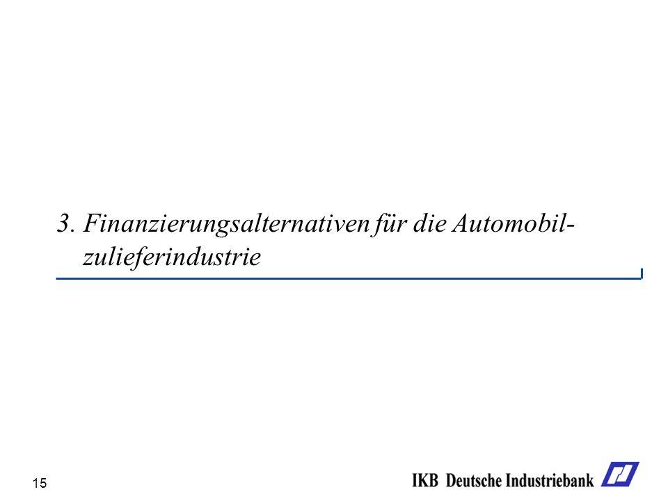 3. Finanzierungsalternativen für die Automobil-
