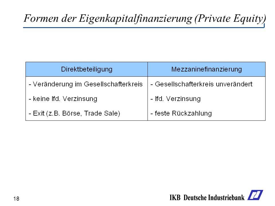Formen der Eigenkapitalfinanzierung (Private Equity)