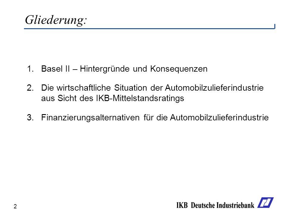 Gliederung: Basel II – Hintergründe und Konsequenzen