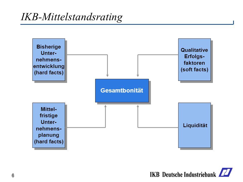 IKB-Mittelstandsrating