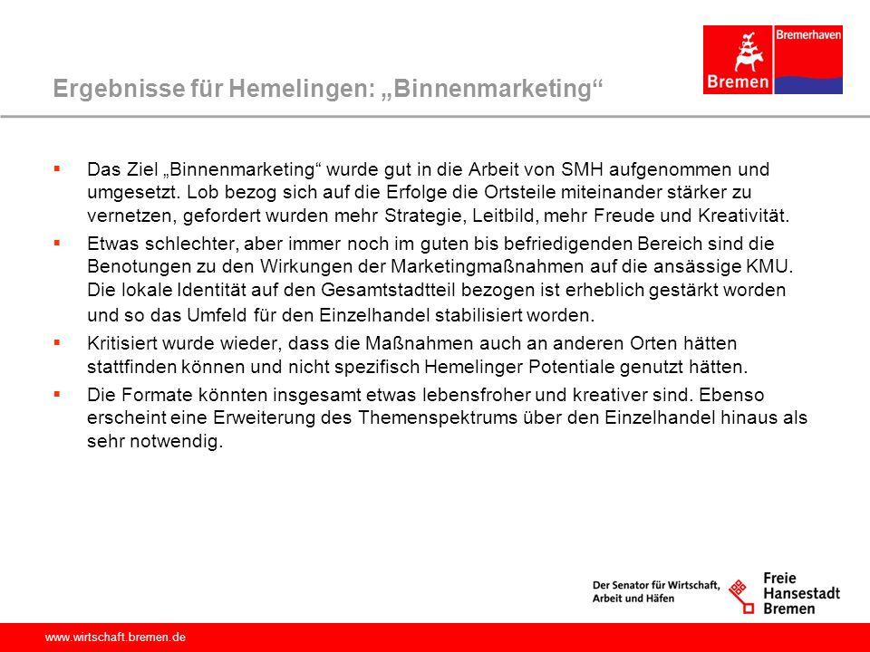 """Ergebnisse für Hemelingen: """"Binnenmarketing"""