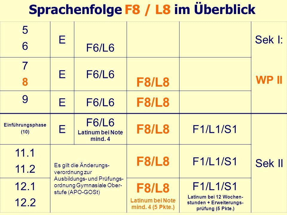 Sprachenfolge F8 / L8 im Überblick