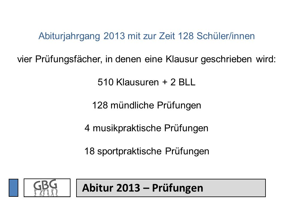 Abiturjahrgang 2013 mit zur Zeit 128 Schüler/innen