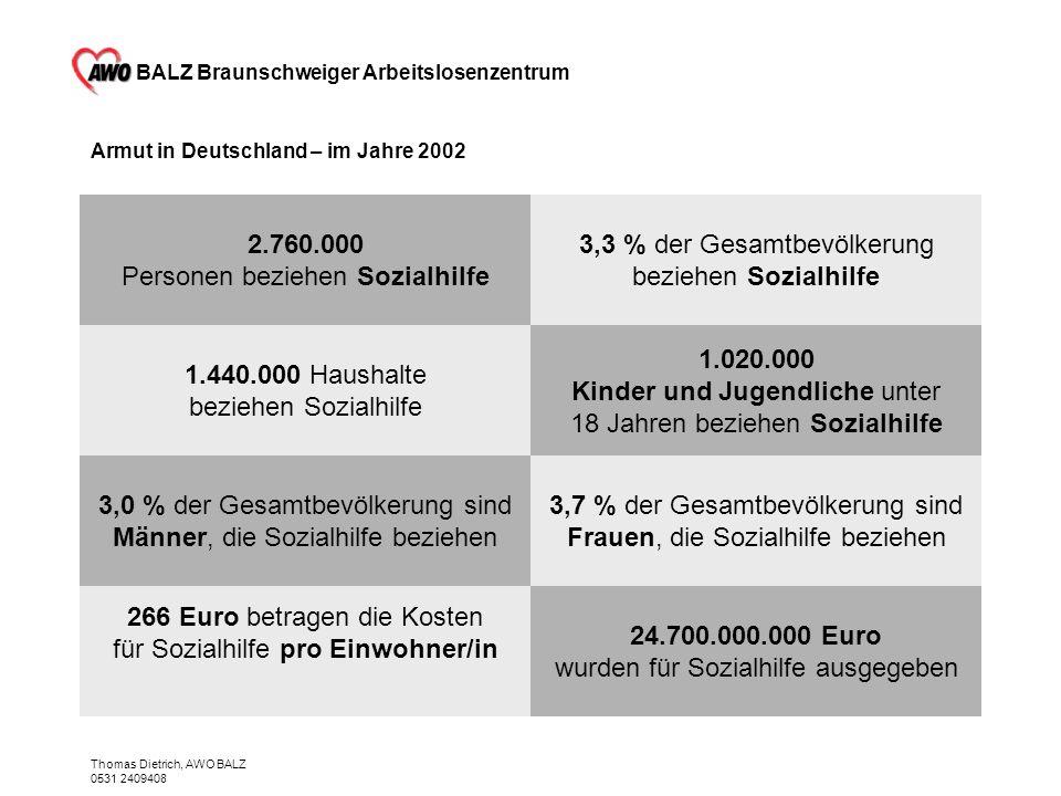 Armut in Deutschland – im Jahre 2002