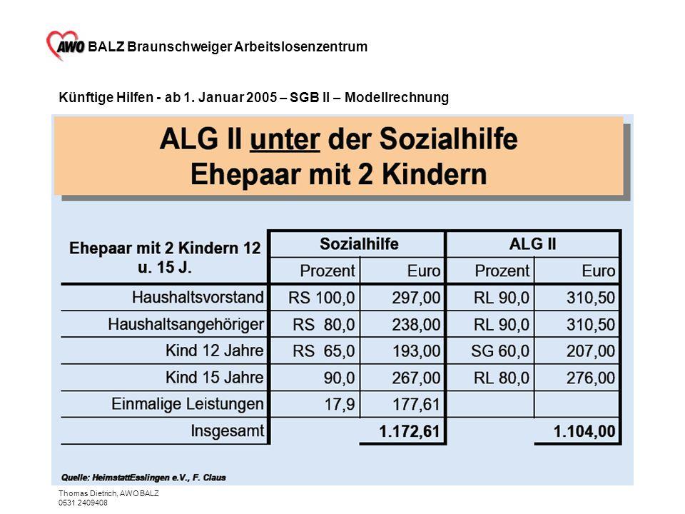 Künftige Hilfen - ab 1. Januar 2005 – SGB II – Modellrechnung