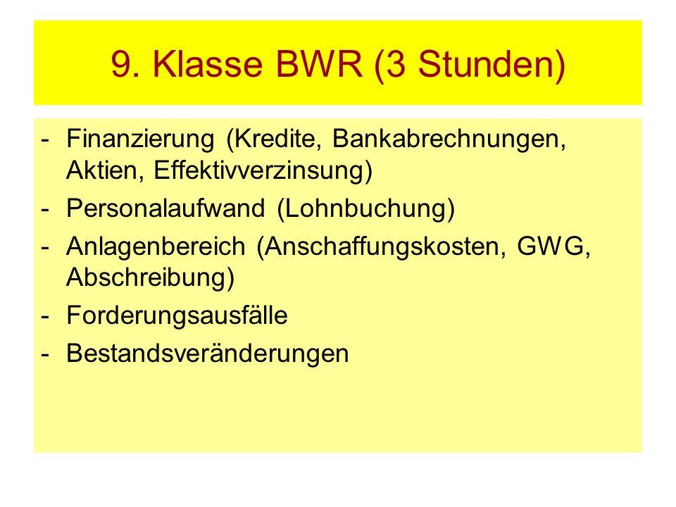 9. Klasse BWR (3 Stunden) Finanzierung (Kredite, Bankabrechnungen, Aktien, Effektivverzinsung) Personalaufwand (Lohnbuchung)