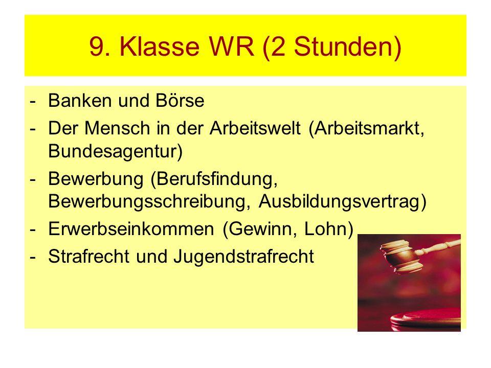 9. Klasse WR (2 Stunden) Banken und Börse