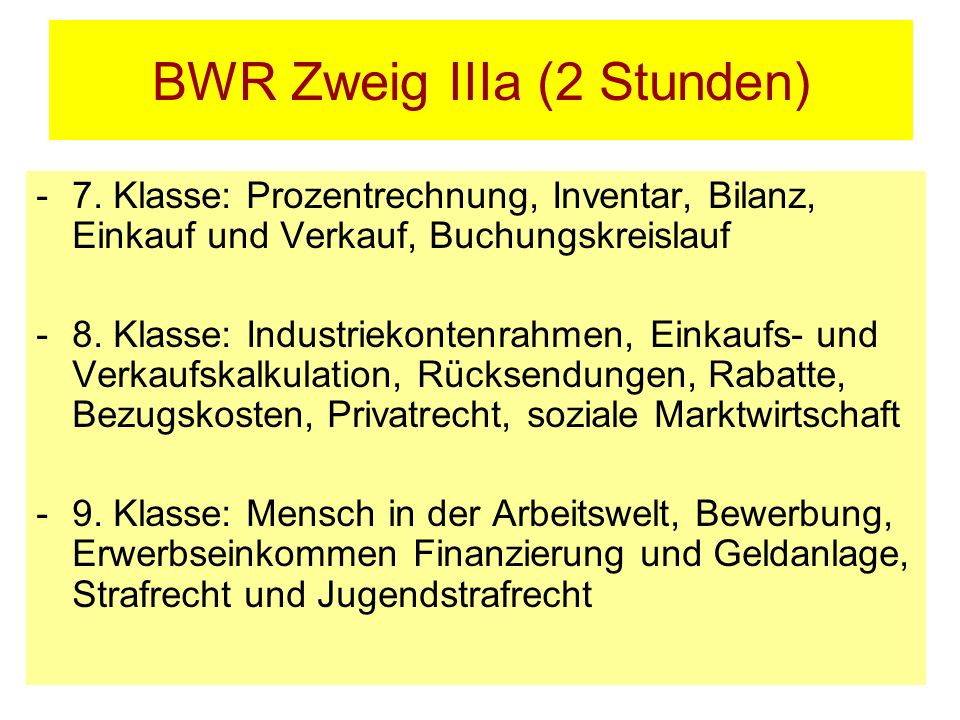 BWR Zweig IIIa (2 Stunden)