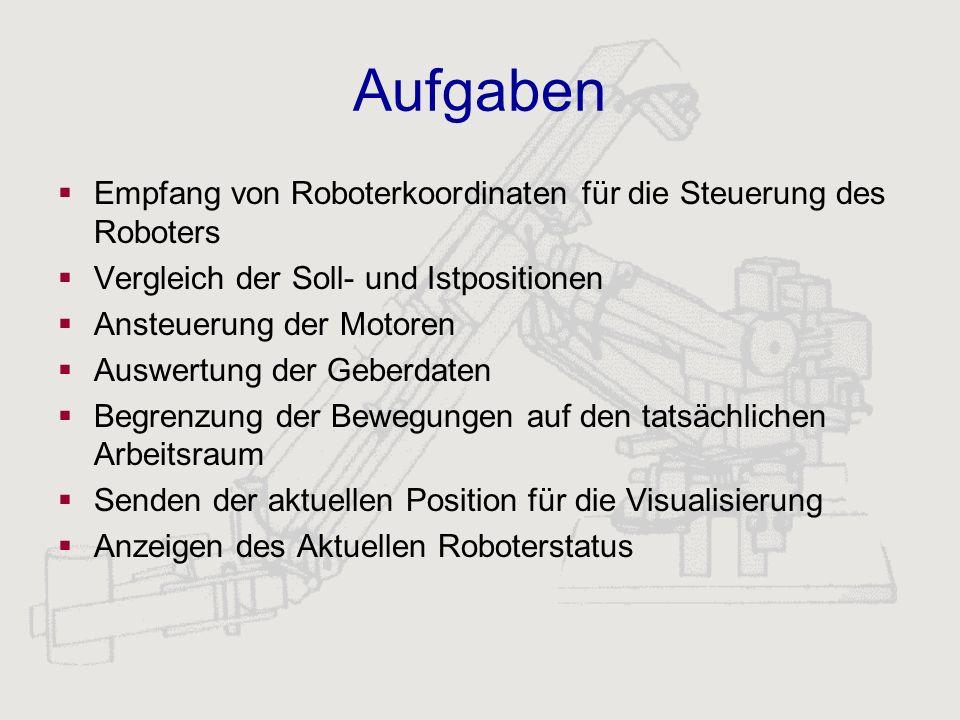 Aufgaben Empfang von Roboterkoordinaten für die Steuerung des Roboters