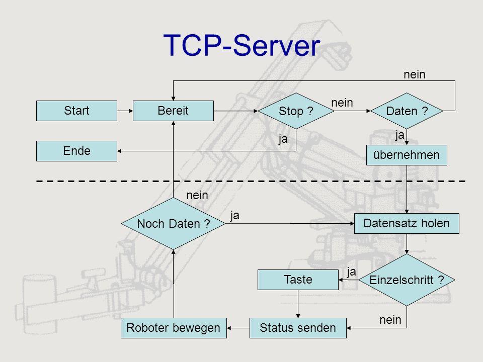 TCP-Server nein Stop nein Daten Start Bereit ja ja Ende übernehmen