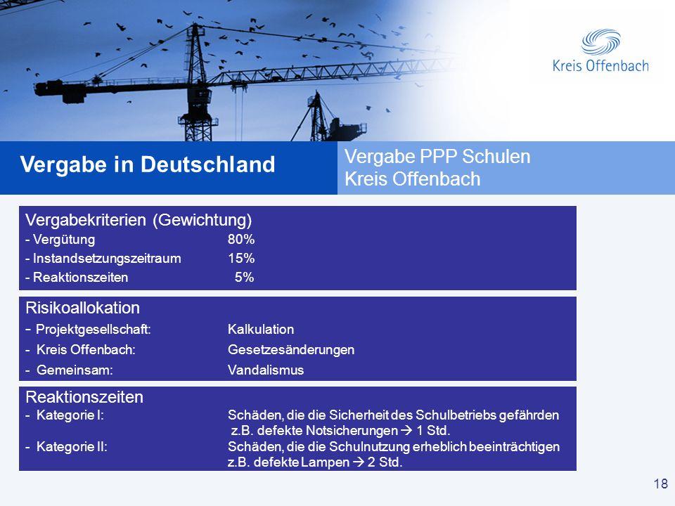 Vergabe PPP Schulen Kreis Offenbach