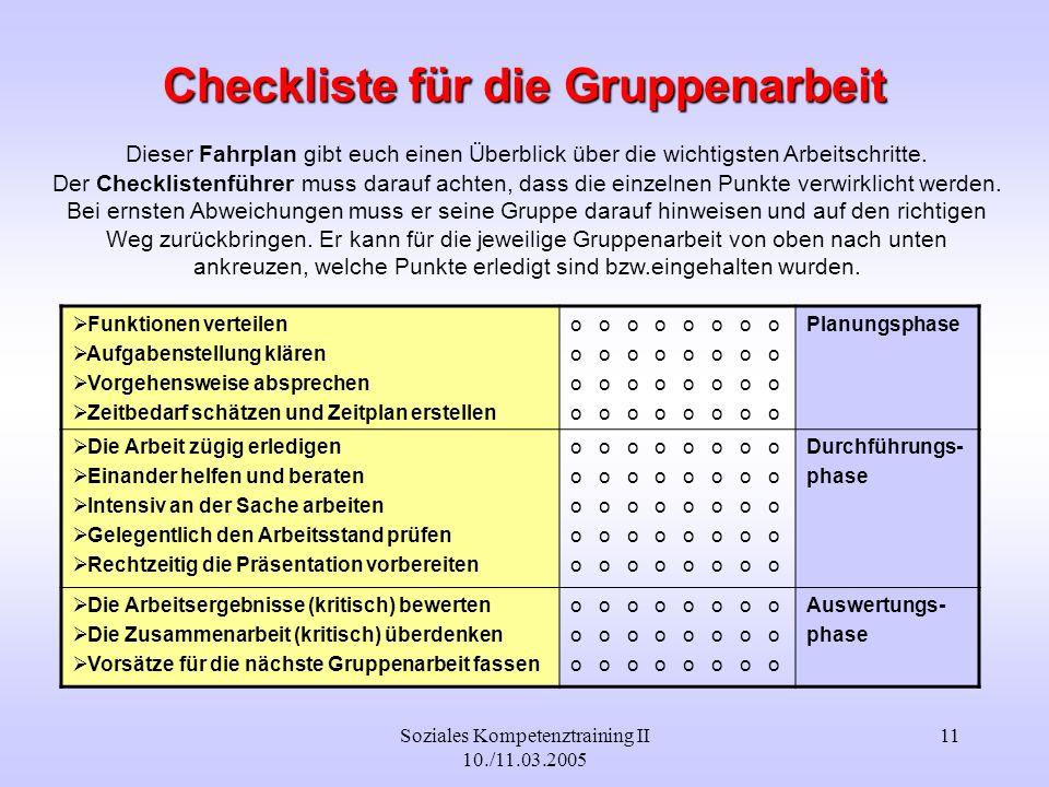 Checkliste für die Gruppenarbeit