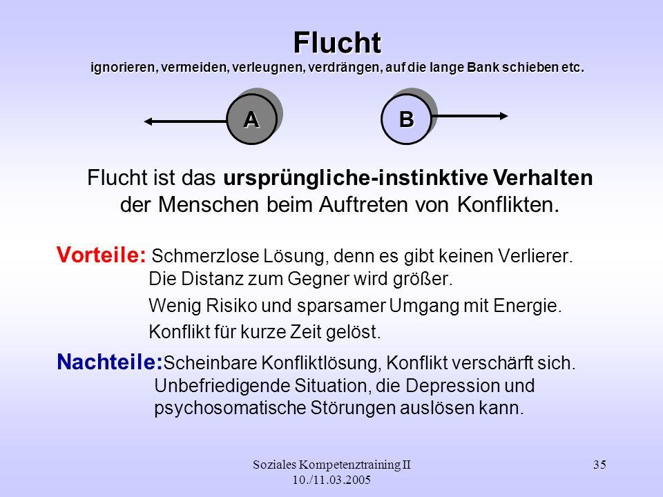 Soziales Kompetenztraining II 10./11.03.2005