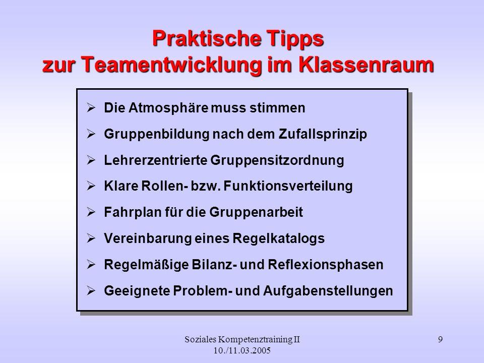 Praktische Tipps zur Teamentwicklung im Klassenraum