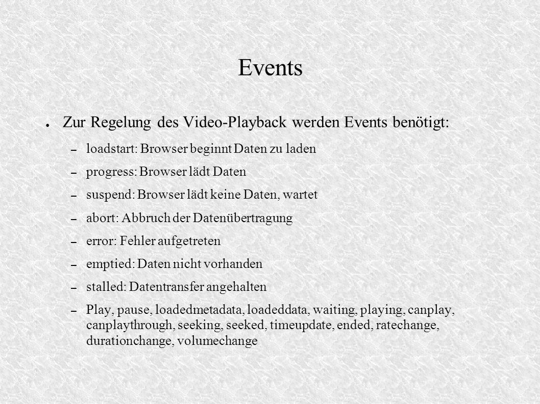 Events Zur Regelung des Video-Playback werden Events benötigt: