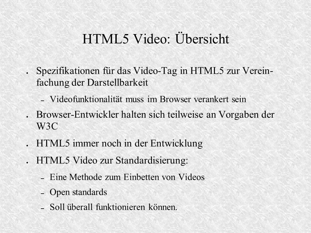 HTML5 Video: Übersicht Spezifikationen für das Video-Tag in HTML5 zur Verein- fachung der Darstellbarkeit.