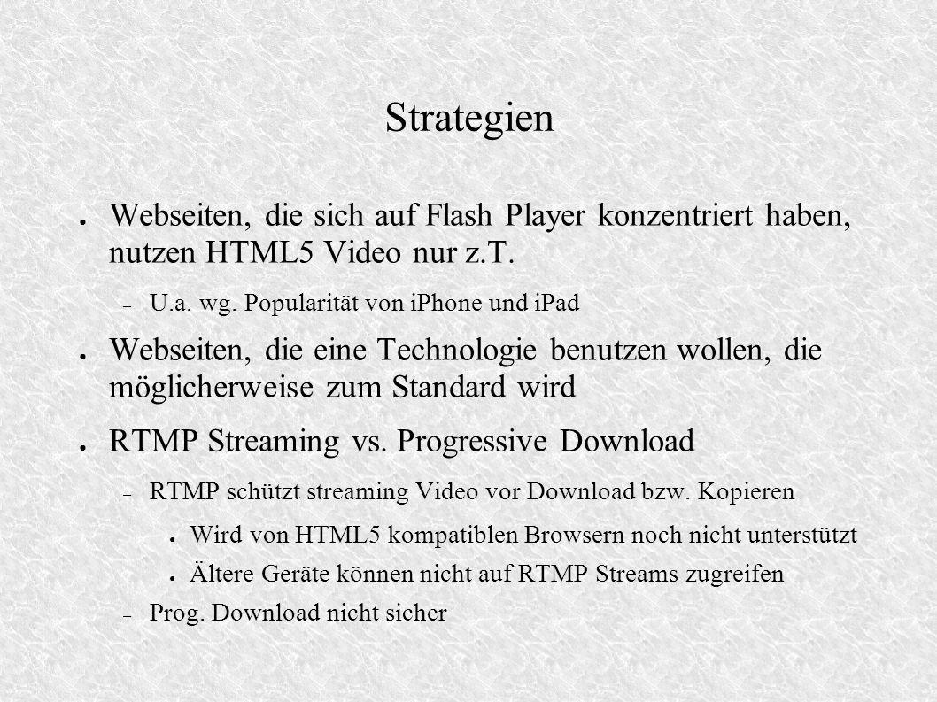 Strategien Webseiten, die sich auf Flash Player konzentriert haben, nutzen HTML5 Video nur z.T. U.a. wg. Popularität von iPhone und iPad.