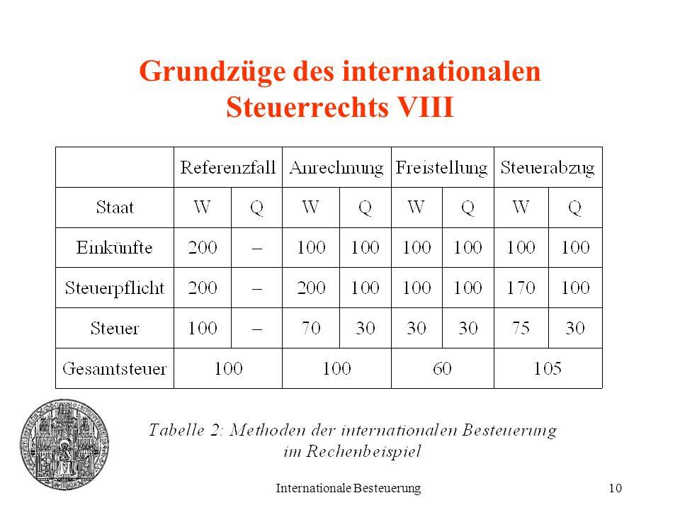 Grundzüge des internationalen Steuerrechts VIII