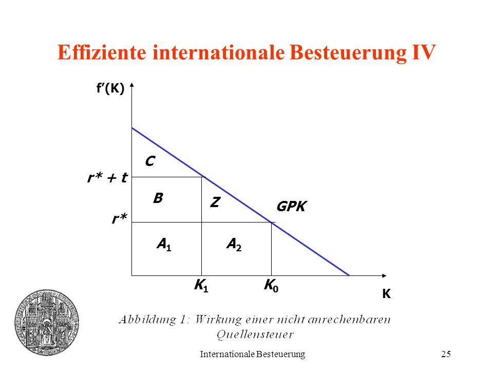 Effiziente internationale Besteuerung IV