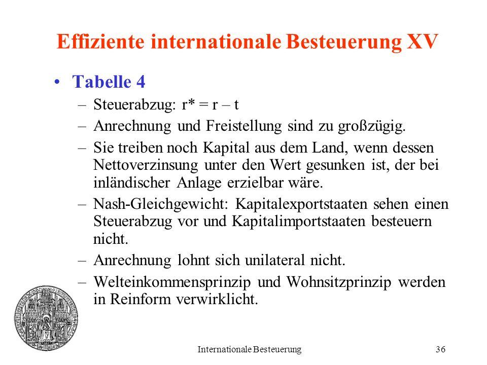 Effiziente internationale Besteuerung XV