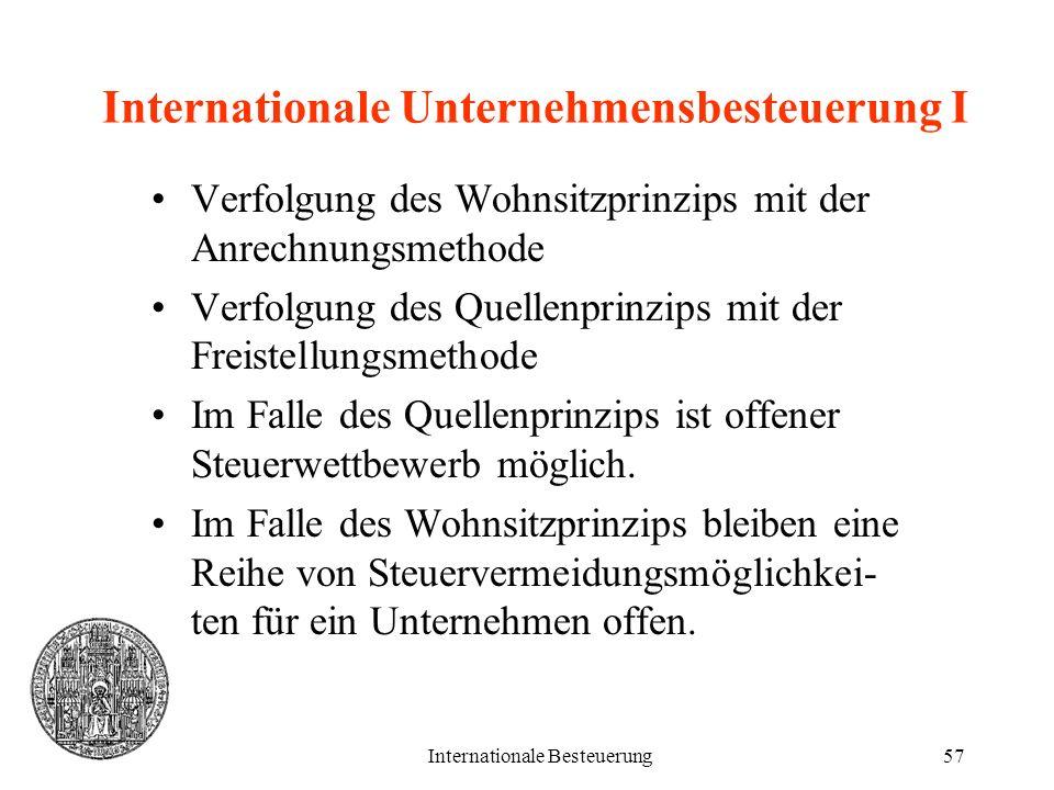 Internationale Unternehmensbesteuerung I