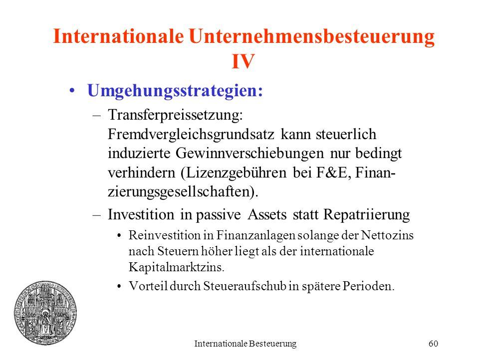 Internationale Unternehmensbesteuerung IV