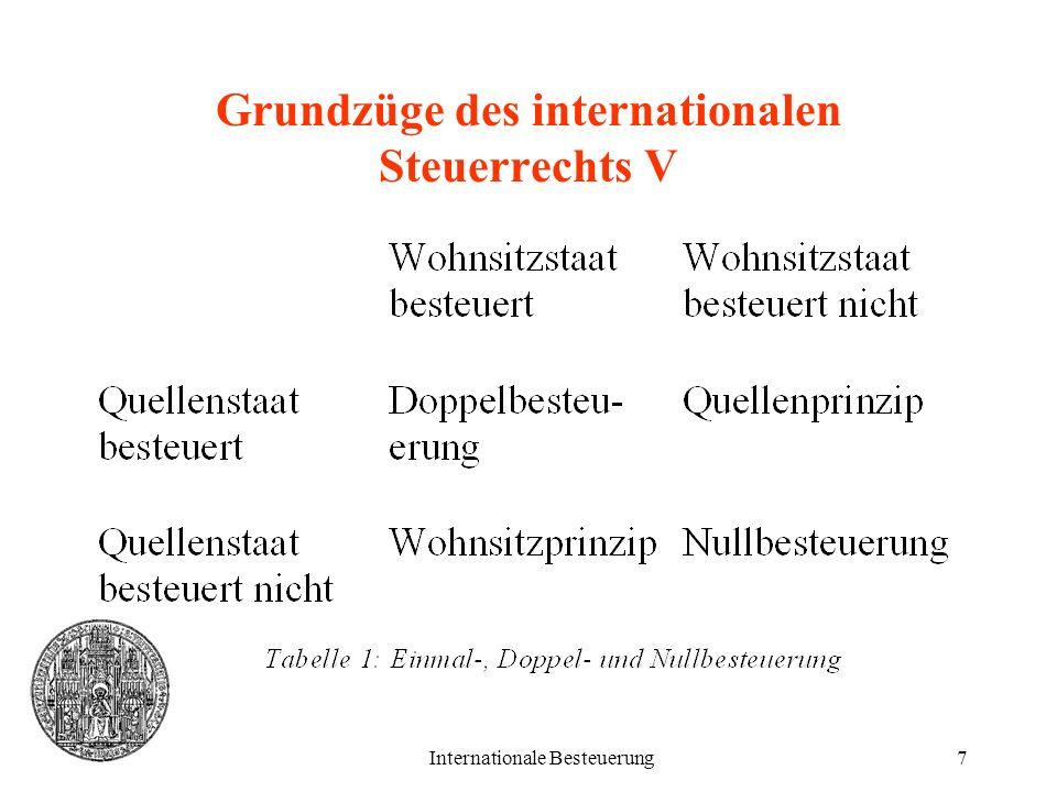 Grundzüge des internationalen Steuerrechts V
