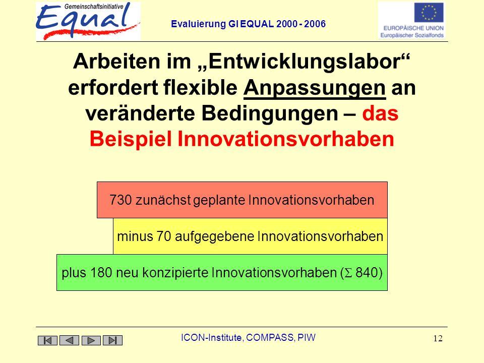 """Arbeiten im """"Entwicklungslabor erfordert flexible Anpassungen an veränderte Bedingungen – das Beispiel Innovationsvorhaben"""