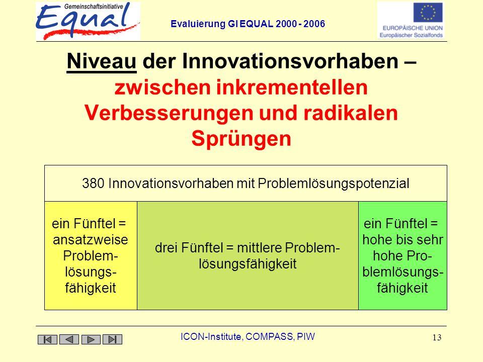 Niveau der Innovationsvorhaben – zwischen inkrementellen Verbesserungen und radikalen Sprüngen