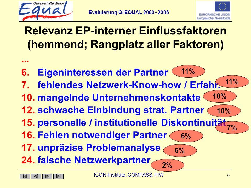 Relevanz EP-interner Einflussfaktoren (hemmend; Rangplatz aller Faktoren)