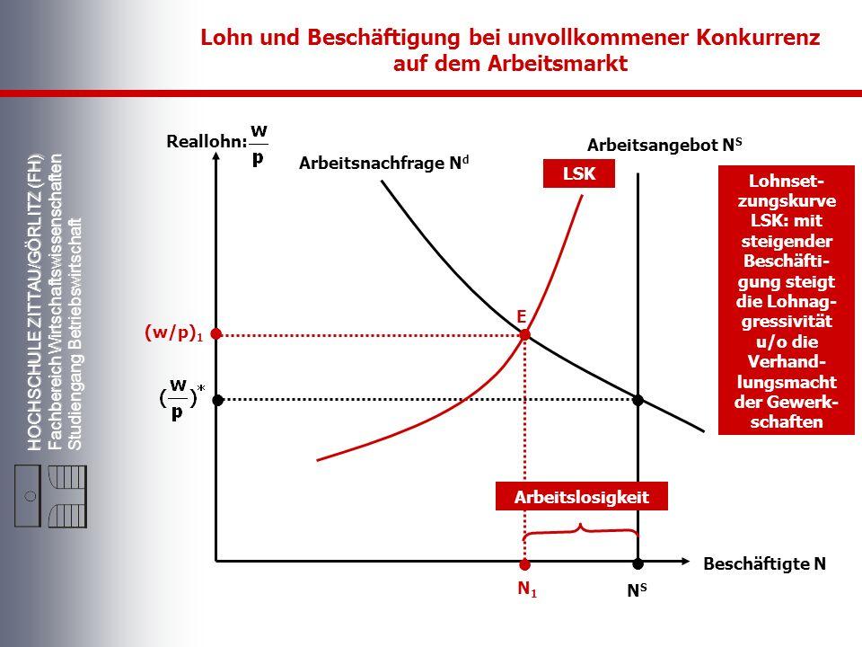 Lohn und Beschäftigung bei unvollkommener Konkurrenz auf dem Arbeitsmarkt